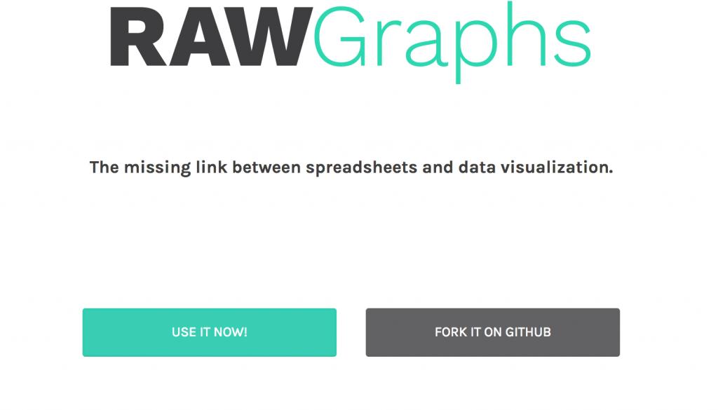 RawGraph